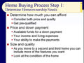 Chapter 07 - Slides 19-35 - Home Buying Process, Mortgage Calculations